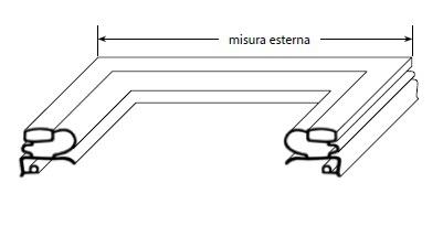 guarnizoni su misura